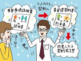 すすきので店舗契約をする前に【重要事項説明書】と【賃貸契約書】の違いを理解しよう!!
