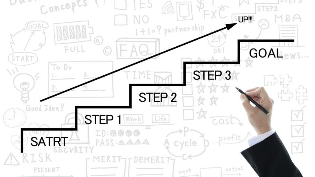 不動産のプロが教える、不動産屋へ行く前の事前準備と、効率よく物件を選定する方法とは!?